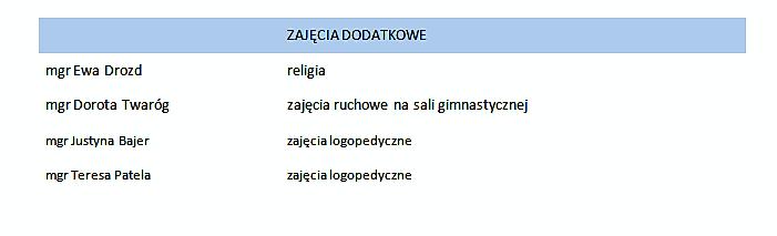 ZAJ_DOD_PRZED